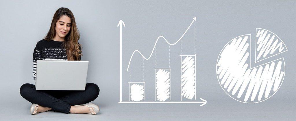 Presupuesto de marketing digital